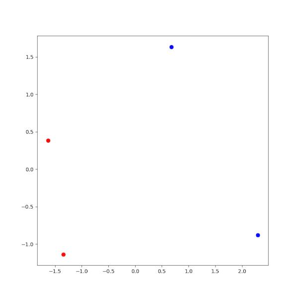GloVe vectors